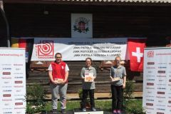 Podium-Swissshooting-JIWK-2015
